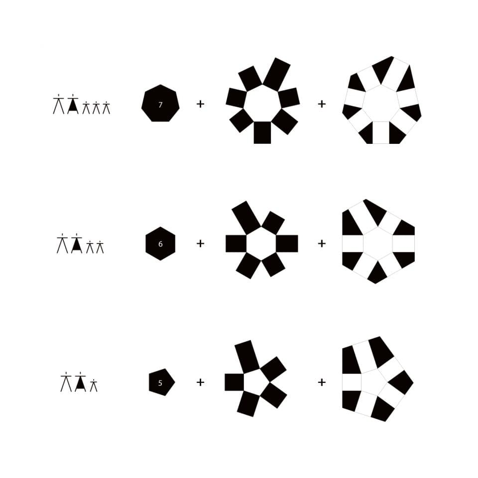 Schemat - Typologia Rozwiązań
