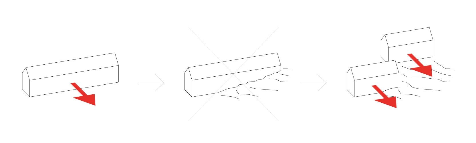 Concept Diagram - Genesis of the Form