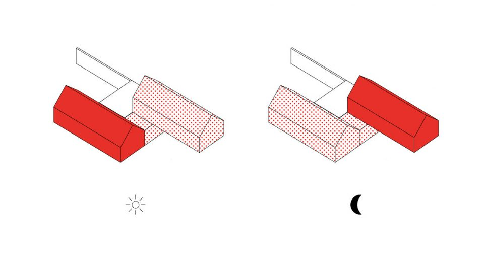 Concept Diagram - Temperature Management